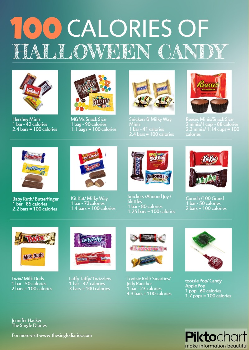 100 Calories of Halloween Candy | The Single Diaries