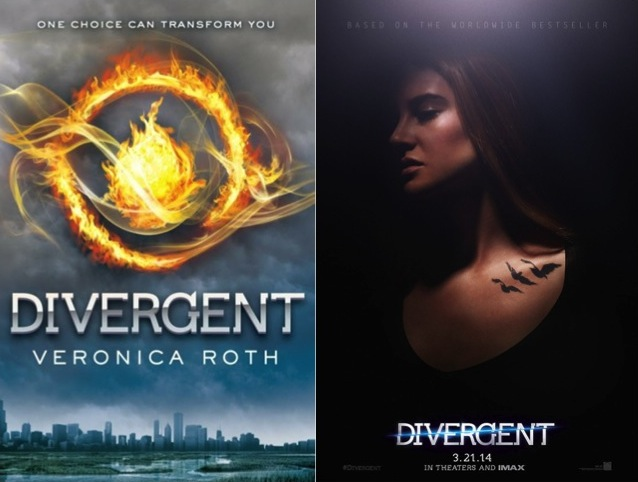 home reading report divergent